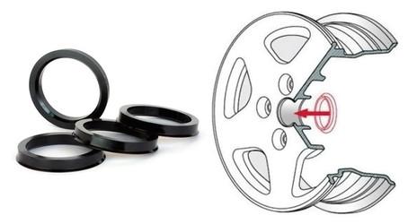купити автомобільні колісні центровочні кільця для дисків